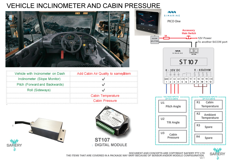 vehicle safety slope monitor mining trucks construction