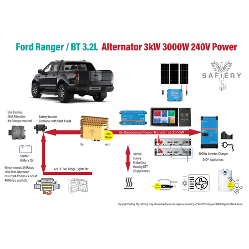 To Suit Ford/BT 3.2 48-12V Power Pack Choose Lithium Size